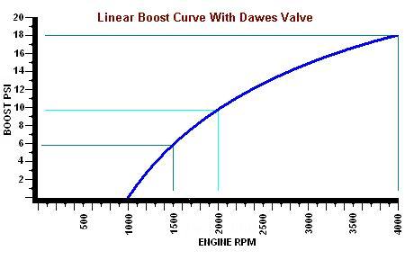 Boost%20Graph_5.jpg